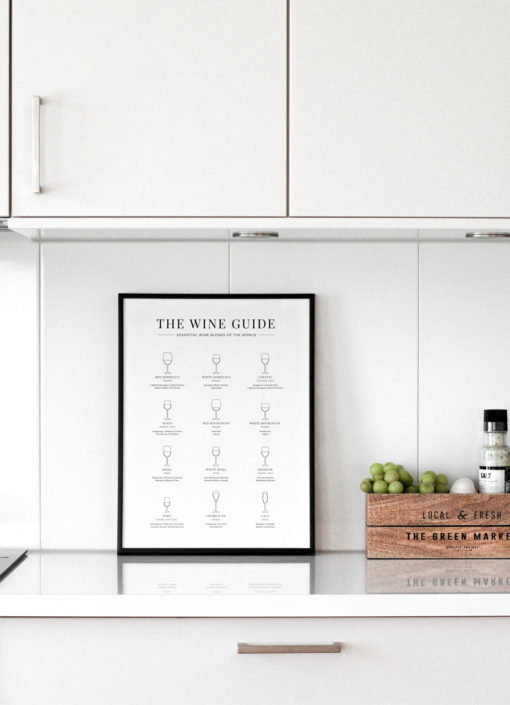 Wine Guide Poster
